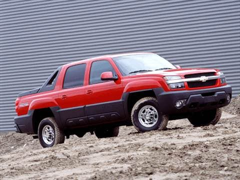 Kelley Blue Book Value Used Cars And Trucks >> 2003 Chevrolet Avalanche 2500 | Pricing, Ratings & Reviews ...