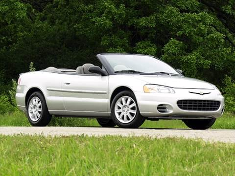 2003 Chrysler Sebring Pricing Ratings Reviews Kelley Blue Book. 2003 Chrysler Sebring. Chrysler. Pump For 2004 Chrysler Sebring Convertible Parts Diagram At Scoala.co