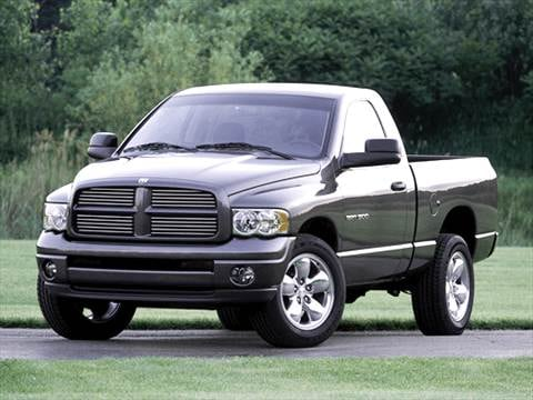 2003 Dodge Ram 1500 Regular Cab | Pricing, Ratings & Reviews ...