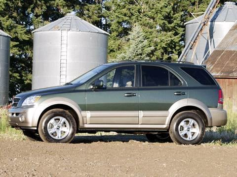 2003 Kia Sorento EX Sport Utility 4D Pictures and Videos ...