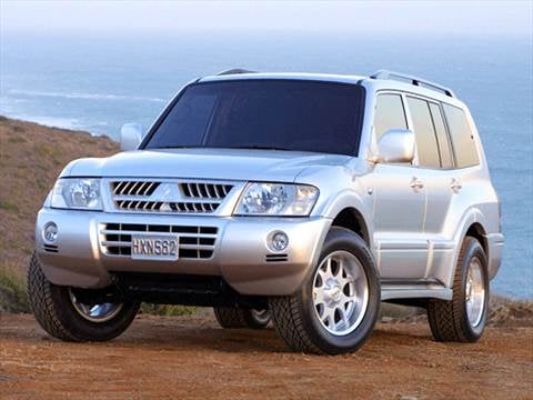 https://file.kbb.com/kbb/vehicleimage/housenew/480x360/2003/2003-mitsubishi-montero-frontside_mpmon031.jpg