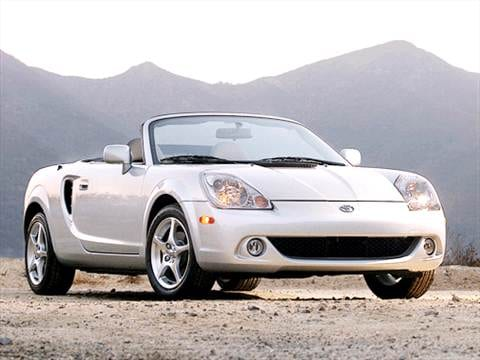 2003 toyota mr2 Exterior