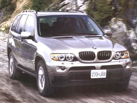 2004 bmw x5 pricing ratings reviews kelley blue book. Black Bedroom Furniture Sets. Home Design Ideas