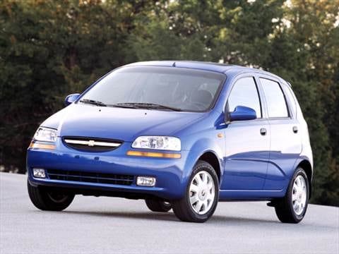 2004 Chevrolet Aveo Pricing Ratings Reviews Kelley Blue Book