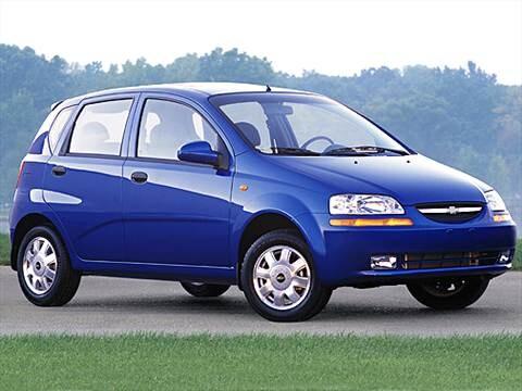 2004 Chevrolet Aveo Pricing Ratings Amp Reviews Kelley
