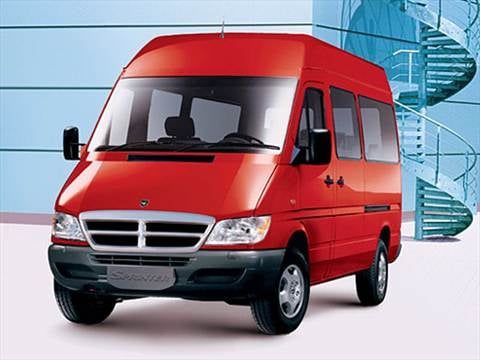 2004 Dodge Sprinter 2500 Cargo Kbb Consumer Rating