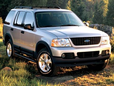 2004 ford explorer pricing ratings reviews kelley. Black Bedroom Furniture Sets. Home Design Ideas
