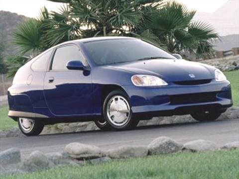2004 Honda Insight 52 Mpg Combined