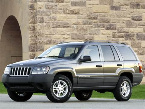 Marvelous 2004 Jeep Grand Cherokee