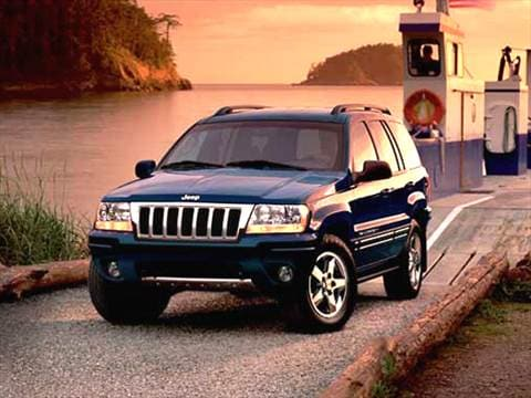 2004 Jeep Grand Cherokee Limited Sport Utility 4D  photo
