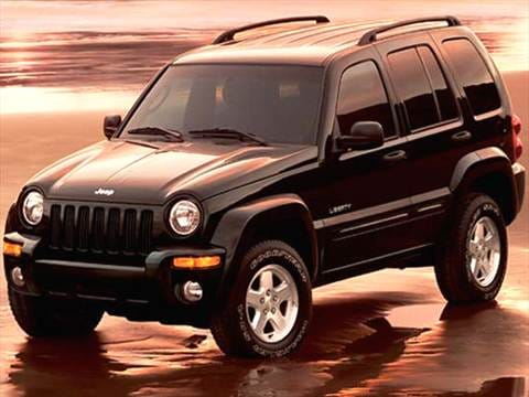 2004 jeep liberty limited edition sport utility 4d pictures and videos kelley blue book. Black Bedroom Furniture Sets. Home Design Ideas
