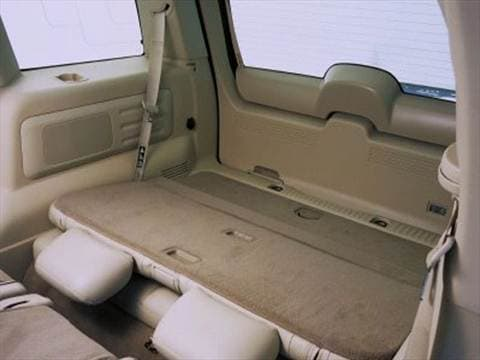 2004 lincoln aviator Interior