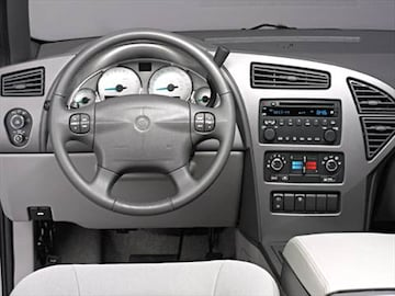 2005 buick rendezvous pricing ratings reviews - Buick rendezvous interior dimensions ...