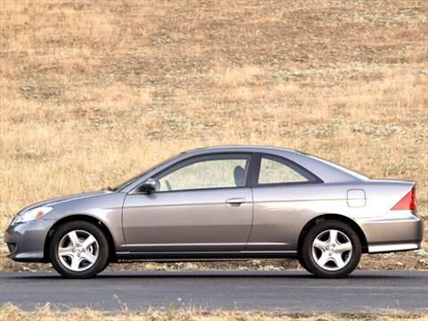 Lovely ... 2005 Honda Civic Exterior ...