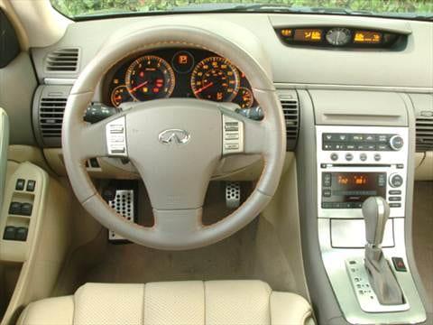 2005 INFINITI G35 Sedan 4D Pictures and Videos - Kelley ...