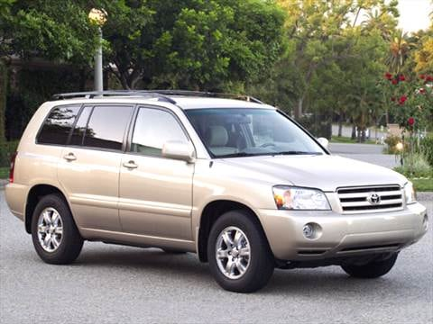 Toyota Highlander Used Car Value