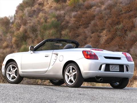 2005 Toyota Mr2 Pricing Ratings Amp Reviews Kelley Blue