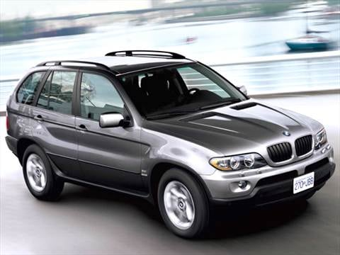 Bmw 2002 For Sale >> 2006 BMW X5 | Pricing, Ratings & Reviews | Kelley Blue Book
