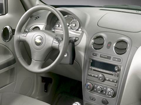 2006 chevrolet hhr Interior