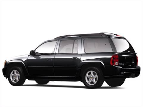 2006 Chevrolet TrailBlazer LT Extended Sport Utility 4D Pictures and Videos | Kelley Blue Book