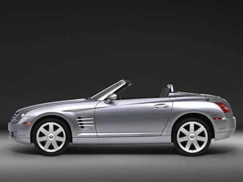 2006 chrysler crossfire Exterior