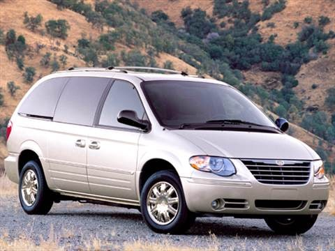2006 chrysler town country pricing ratings reviews kelley blue book. Black Bedroom Furniture Sets. Home Design Ideas