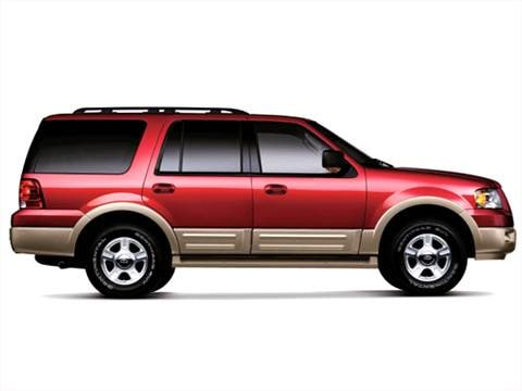 2006 ford expedition length