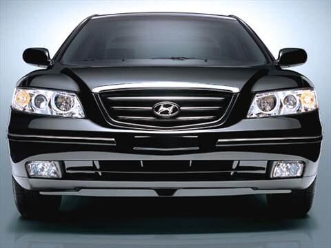 Hyundai Azera New And Used Hyundai Kelley Blue Book