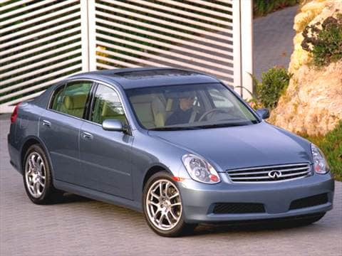 2006 Infiniti G Pricing Ratings Amp Reviews Kelley Blue