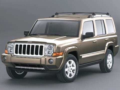 2006 jeep commander pricing ratings reviews kelley. Black Bedroom Furniture Sets. Home Design Ideas