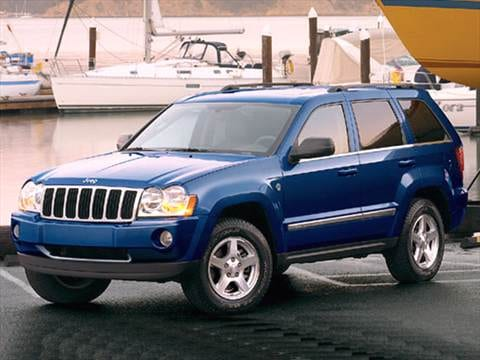 2006 jeep grand cherokee limited sport utility 4d pictures and videos kelley blue book. Black Bedroom Furniture Sets. Home Design Ideas