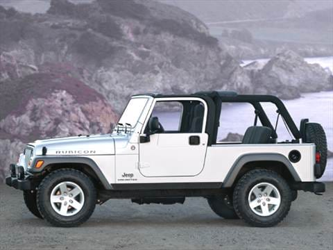 Used Jeep Wrangler Near Me >> 2006 Jeep Wrangler Unlimited Rubicon Sport Utility 2D ...