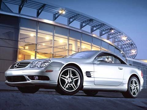 2006 Mercedes-Benz SL-Class | Pricing, Ratings & Reviews ...