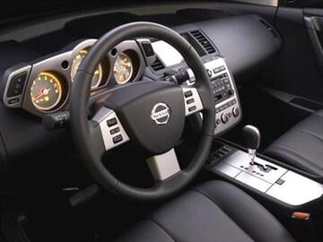 2006 Nissan Murano | Pricing, Ratings & Reviews | Kelley Blue Book