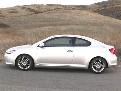 Superior ... 2006 Scion Tc Exterior ...