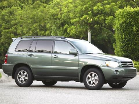 2006 Toyota Highlander Sport Utility 4D  photo