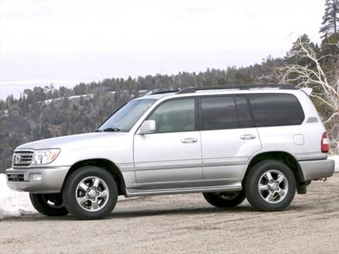 Toyota Land Cruiser Kelley Blue Book New And Used Car