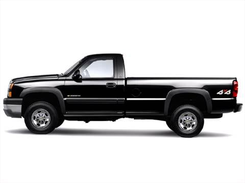 2007 Chevrolet Silverado 2500 HD Regular Cab Work Truck Pickup 2D 8 ft  photo