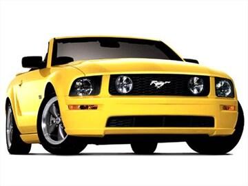 Ford Mustang Kelley Blue Book - 2007 mustang