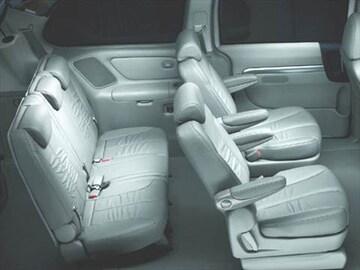 2007 Hyundai Entourage Interior