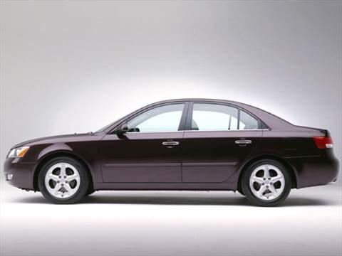 2007 Hyundai Sonata Pricing Ratings Amp Reviews Kelley
