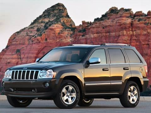 Amazing 2007 Jeep Grand Cherokee. 17 MPG Combined
