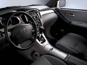 Toyota Highlander Cargo Space >> 2007 Toyota Highlander | Pricing, Ratings & Reviews | Kelley Blue Book