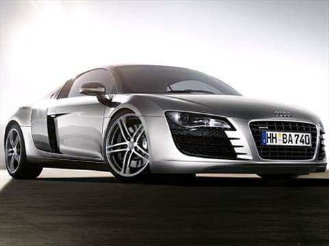 Audi R Pricing Ratings Reviews Kelley Blue Book - Price of audi r8