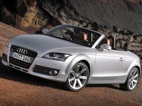 Audi TT Pricing Ratings Reviews Kelley Blue Book - Audi tt convertible