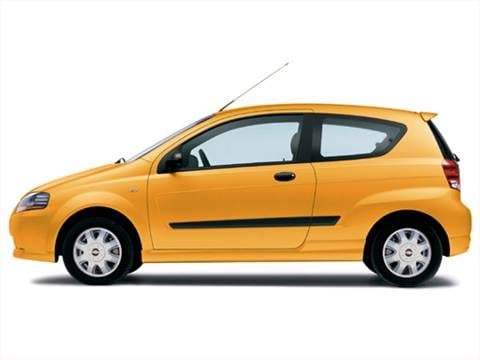 2008 Chevrolet Aveo Pricing Ratings Reviews Kelley Blue Book
