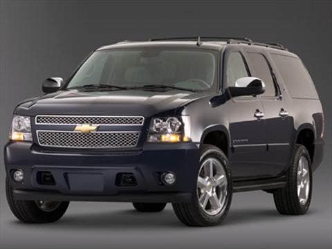 2008 Chevrolet Suburban 1500 Pricing Ratings Reviews Kelley
