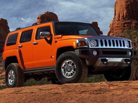 2008 Hummer H3 15 Mpg Combined