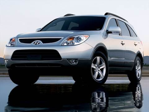 2008 hyundai veracruz reviews