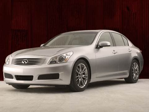 2008 Infiniti G Pricing Ratings Reviews Kelley Blue Book